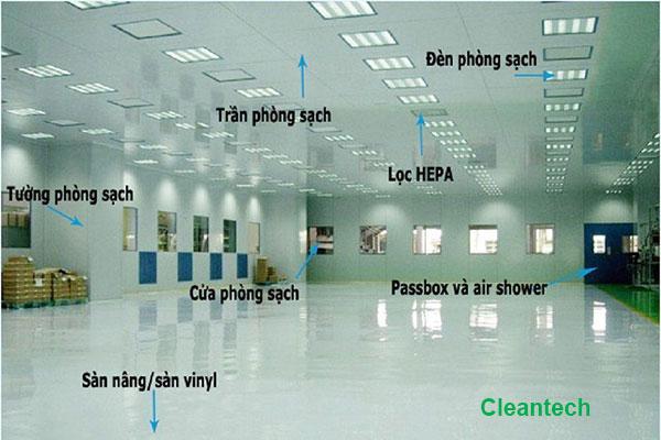 Yêu Cầu Giặt Là Chống Tĩnh điện